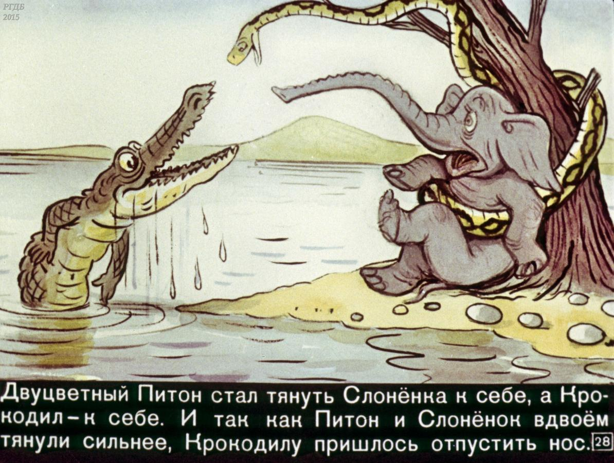слоненок киплинг с картинками